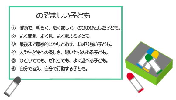 熊本 花陵幼稚園